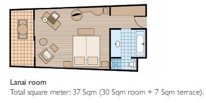 H tel intercontinental moorea resort spa polyn sie for Transformer son garage en suite parentale